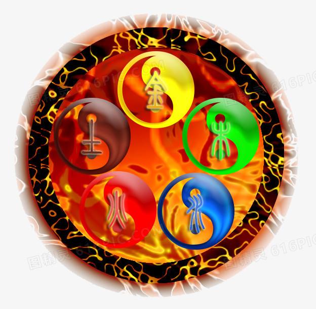 本设计作品为阴阳五行金木水火土霸气玄幻图,格式为png,尺寸为624x610图片