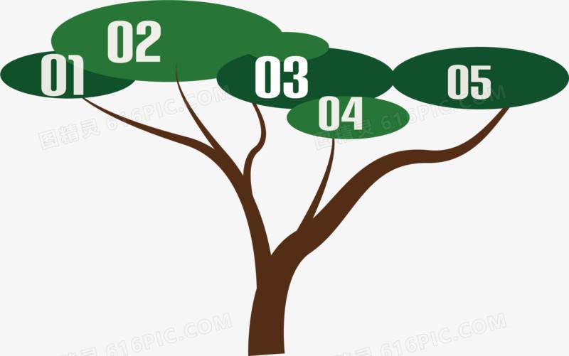 创意树形标签ppt元素图片免费下载_高清png素材_图精灵